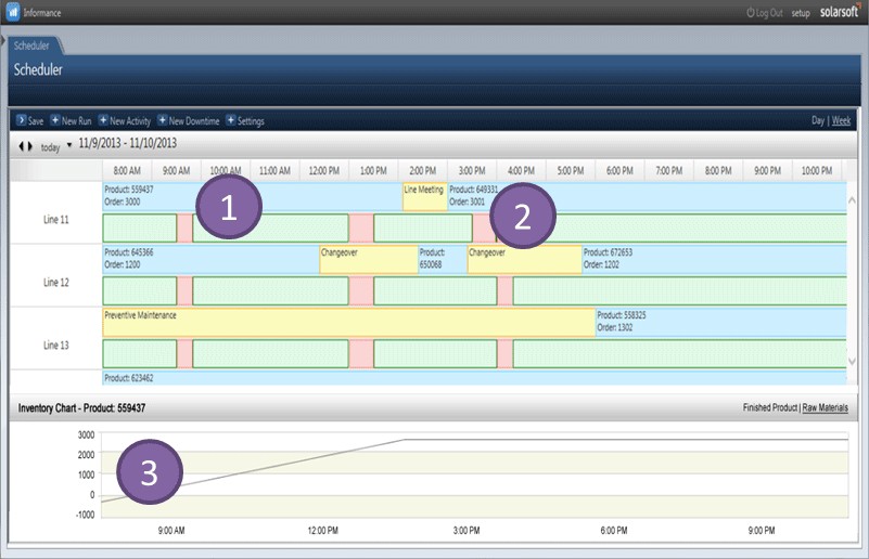 Epicor- Informance Scheduler Module