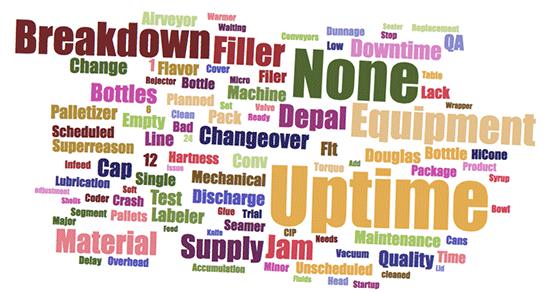 benchmarking wordcloud